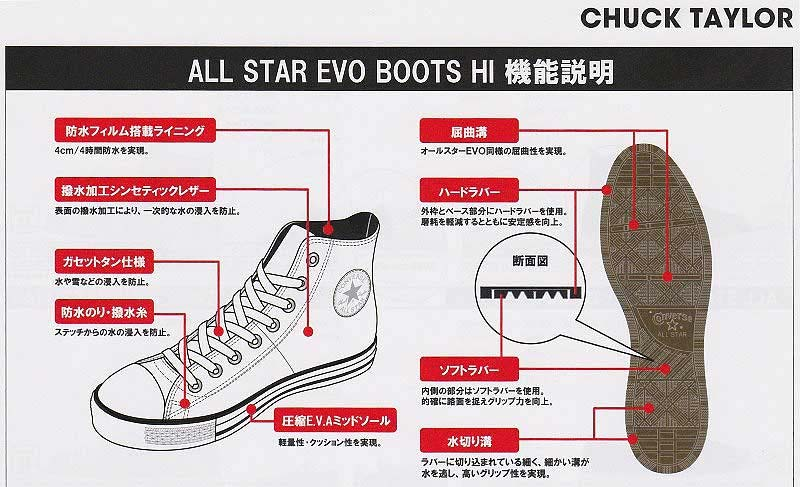 CONVERSE ALL STAR EVO BOOTS HI の機能説明